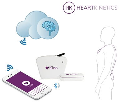 The Kino-Cardiograph, a much needed wearable and connected device to assess the heart function in post-hospitalized patients
